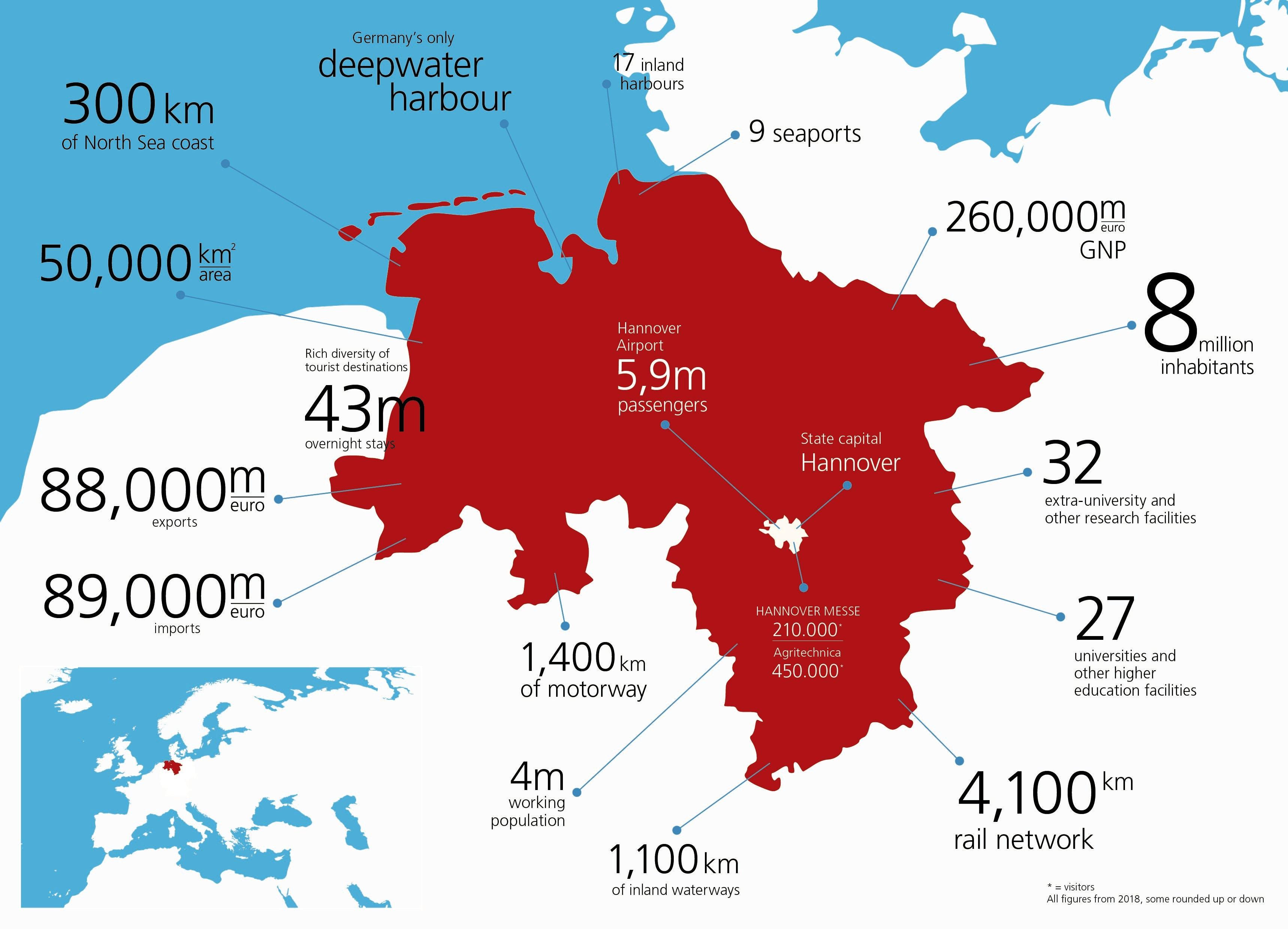 Niedersachsen Karte Pdf.Reasons To Invest Invest In Niedersachsen
